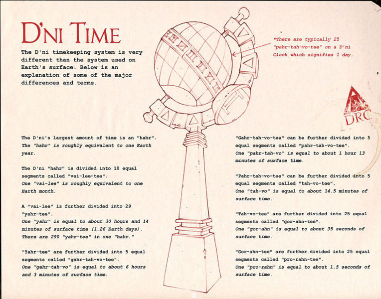 File:DRC D'ni time pamphlet.jpg